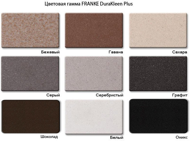 Смеситель с выдвижным душем  FRANKE PRINCE 740 - 1